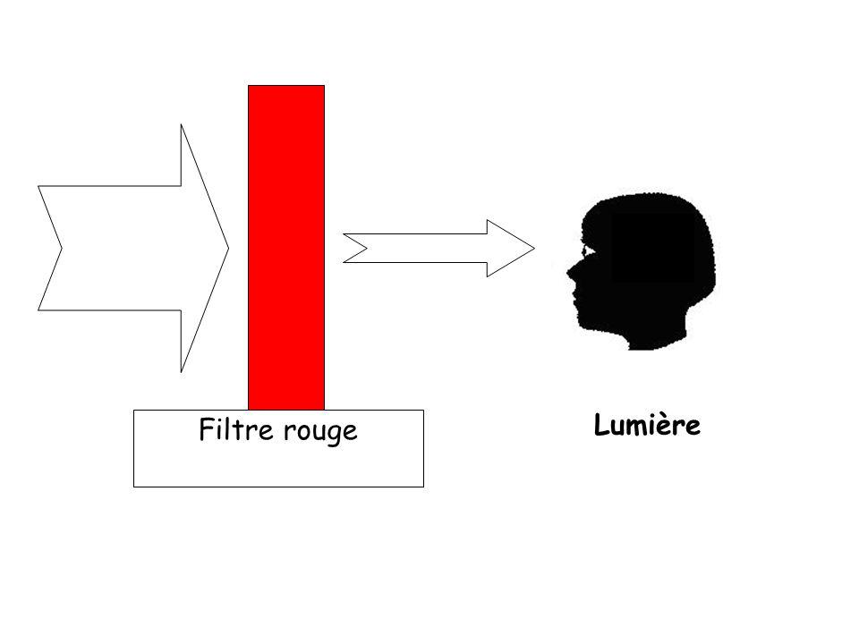 Filtre rouge Lumière