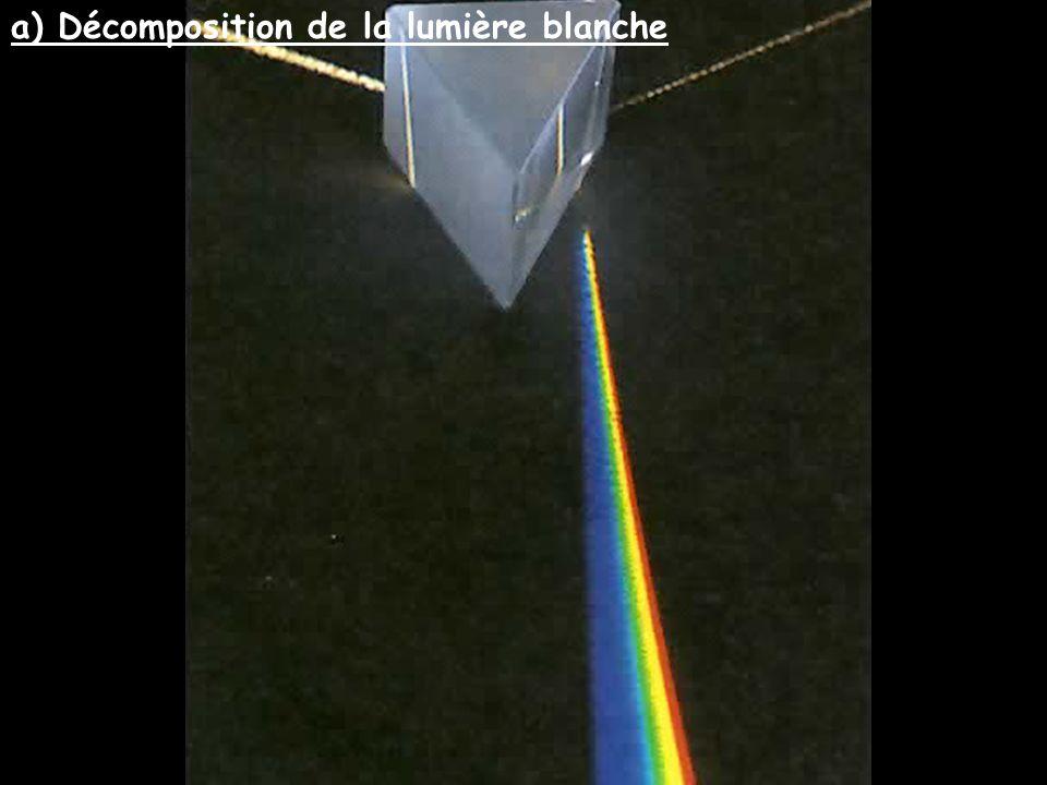 b) Linteraction dun objet avec la lumière : Lumière réfléchie Lumière diffusée Lumière transmise Lumière absorbée
