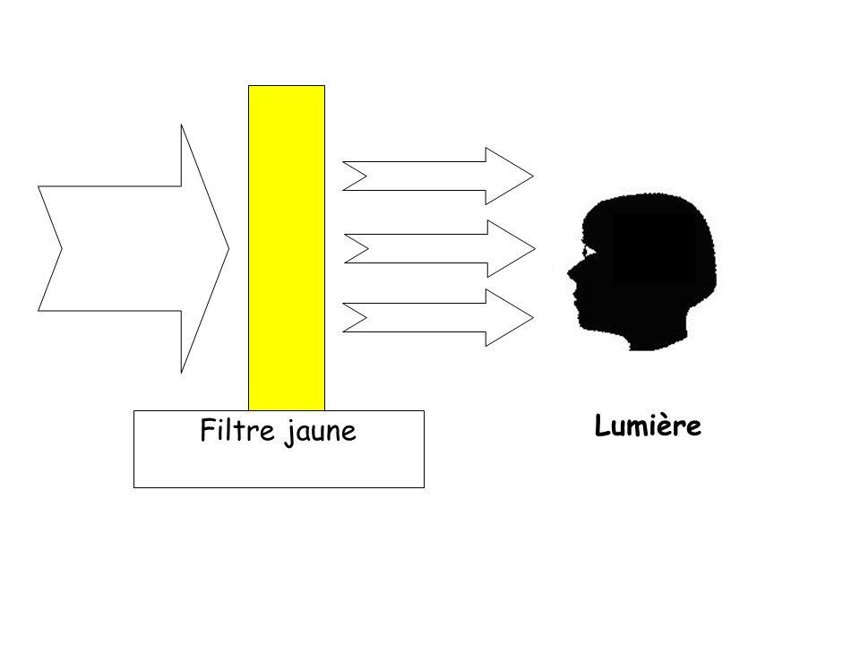 Filtre jaune Lumière
