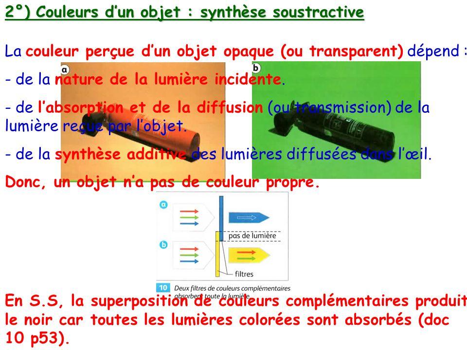 . 2°) Couleurs dun objet : synthèse soustractive La couleur perçue dun objet opaque (ou transparent) dépend : - de la nature de la lumière incidente.