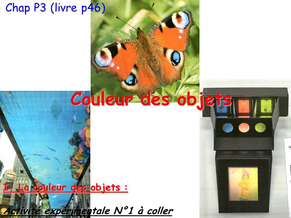 Chap P3 (livre p46) Couleur des objets I- La couleur des objets : Activité expérimentale N°1 à coller