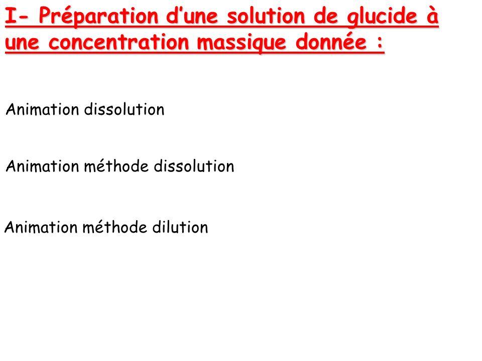 II- La solubilité des glucides dans leau : 1- Solubilité dans leau des glucides : 2- Leau, solvant polaire avec des liaisons hydrogène : Coller la partie gauche du TP Animation dissolution