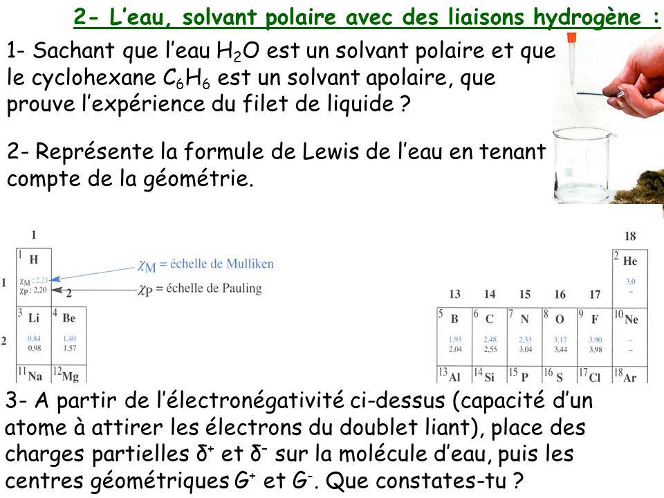 1- Sachant que leau H 2 O est un solvant polaire et que le cyclohexane C 6 H 6 est un solvant apolaire, que prouve lexpérience du filet de liquide ? 2