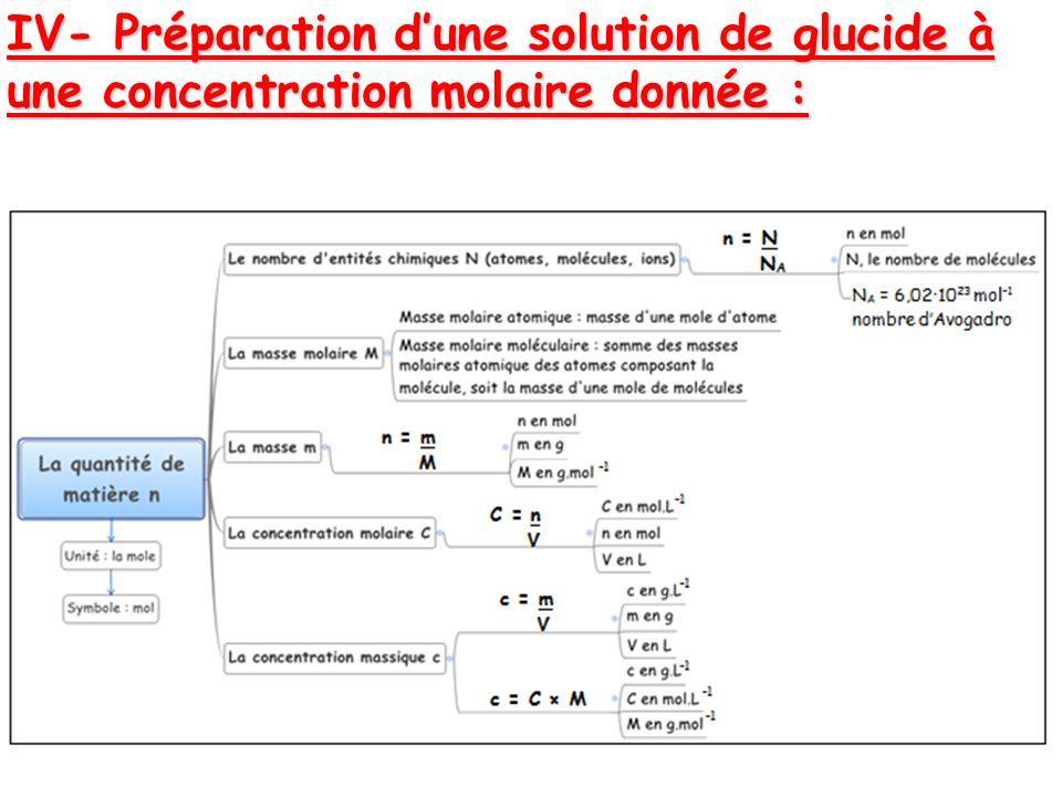 IV- Préparation dune solution de glucide à une concentration molaire donnée :