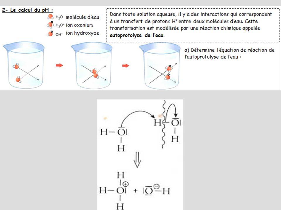 [H 3 O + ] = 10 -pH [HO - ] = 10 -14+pH neutre acide basique