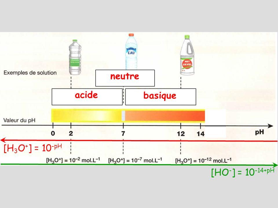 Cours : - Une solution neutre a un pH = 7.
