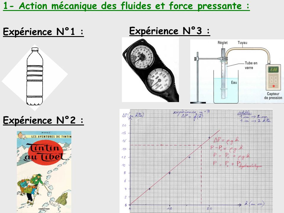1- Action mécanique des fluides et force pressante : Expérience N°1 : Expérience N°2 : Expérience N°3 :