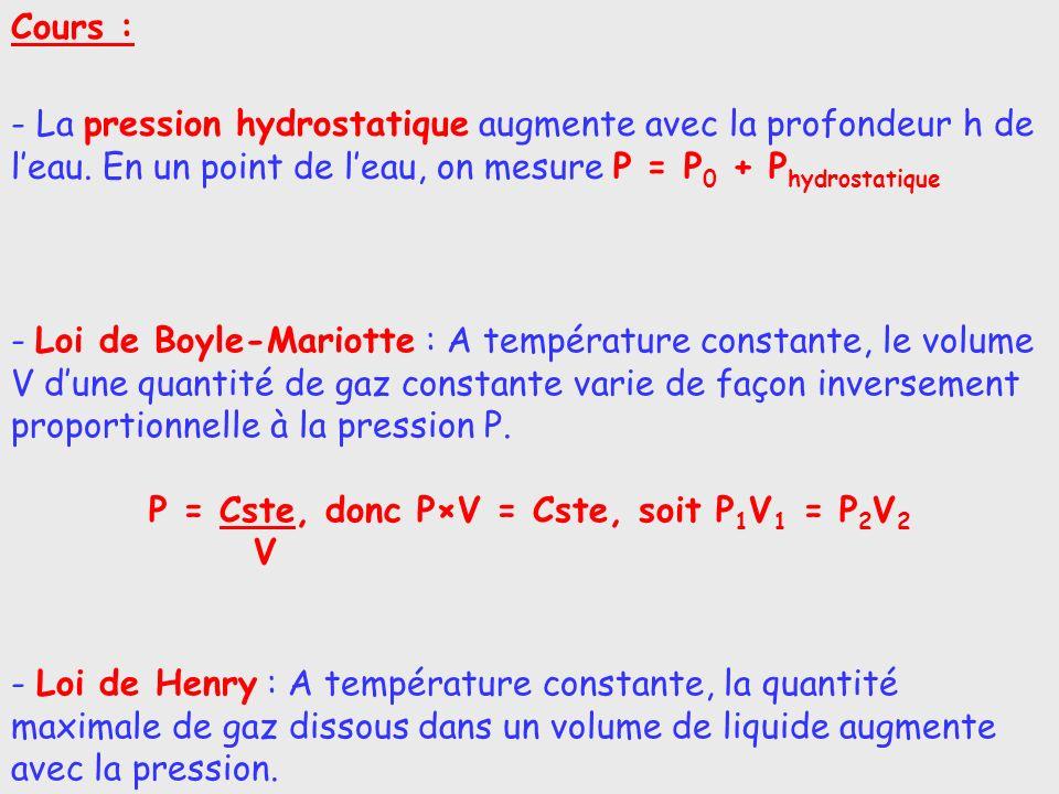 Cours : - La pression hydrostatique augmente avec la profondeur h de leau. En un point de leau, on mesure P = P 0 + P hydrostatique - Loi de Boyle-Mar