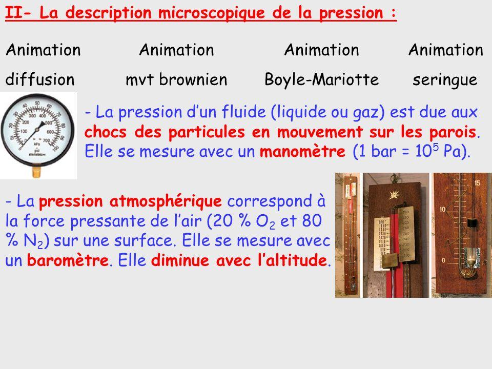 II- La description microscopique de la pression : - La pression dun fluide (liquide ou gaz) est due aux chocs des particules en mouvement sur les paro