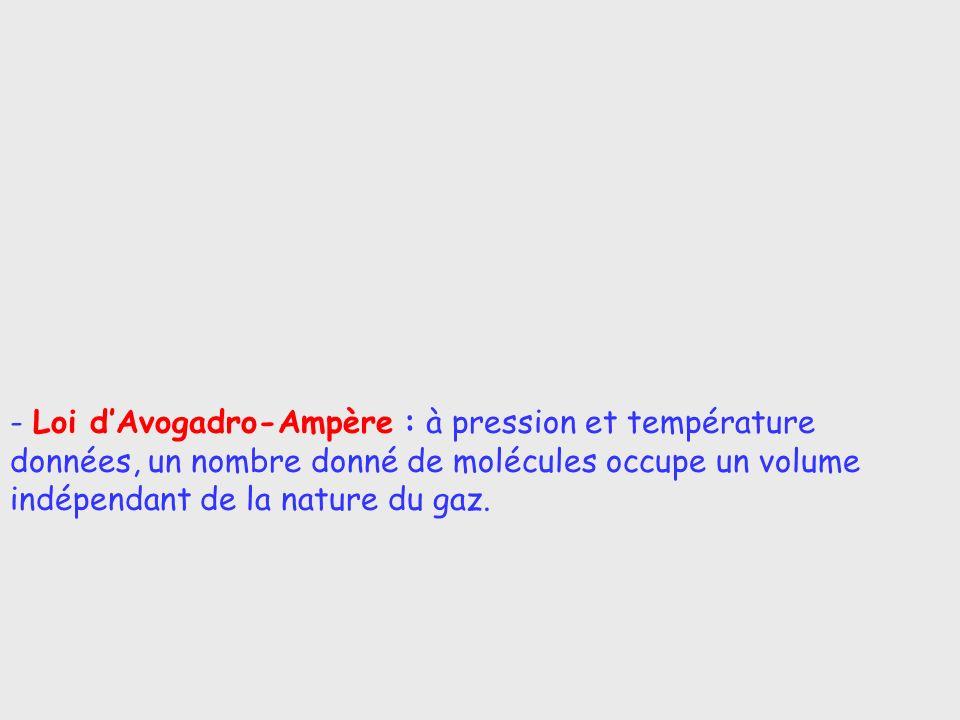 - Loi dAvogadro-Ampère : à pression et température données, un nombre donné de molécules occupe un volume indépendant de la nature du gaz.