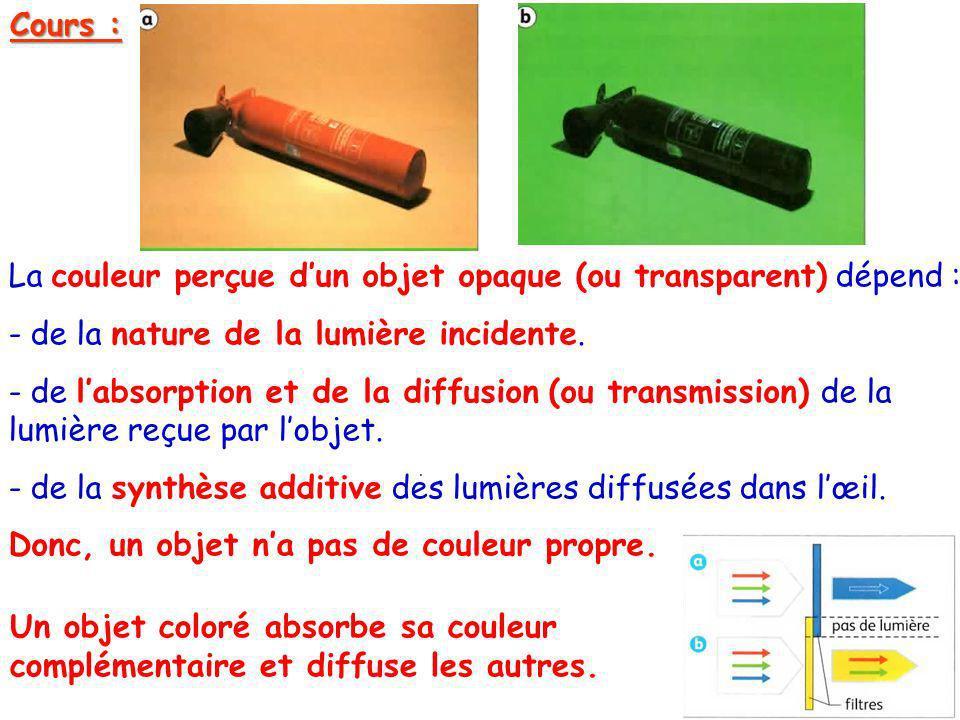 . La couleur perçue dun objet opaque (ou transparent) dépend : - de la nature de la lumière incidente. - de labsorption et de la diffusion (ou transmi