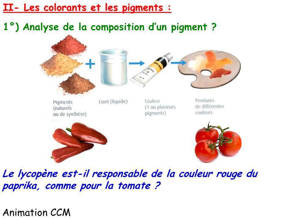II- Les colorants et les pigments : Le lycopène est-il responsable de la couleur rouge du paprika, comme pour la tomate ? 1°) Analyse de la compositio