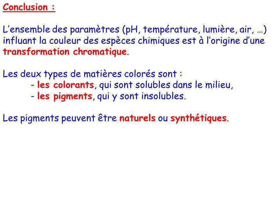 Conclusion : Lensemble des paramètres (pH, température, lumière, air, …) influant la couleur des espèces chimiques est à lorigine dune transformation