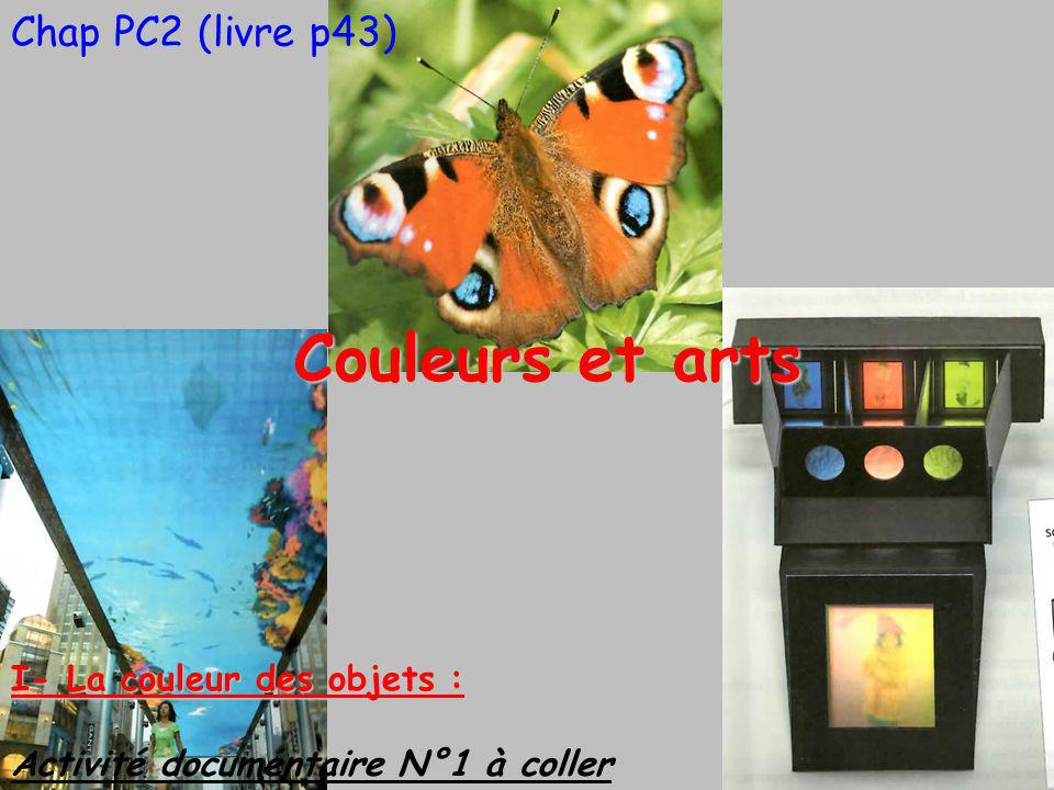 Chap PC2 (livre p43) Couleurs et arts I- La couleur des objets : Activité documentaire N°1 à coller