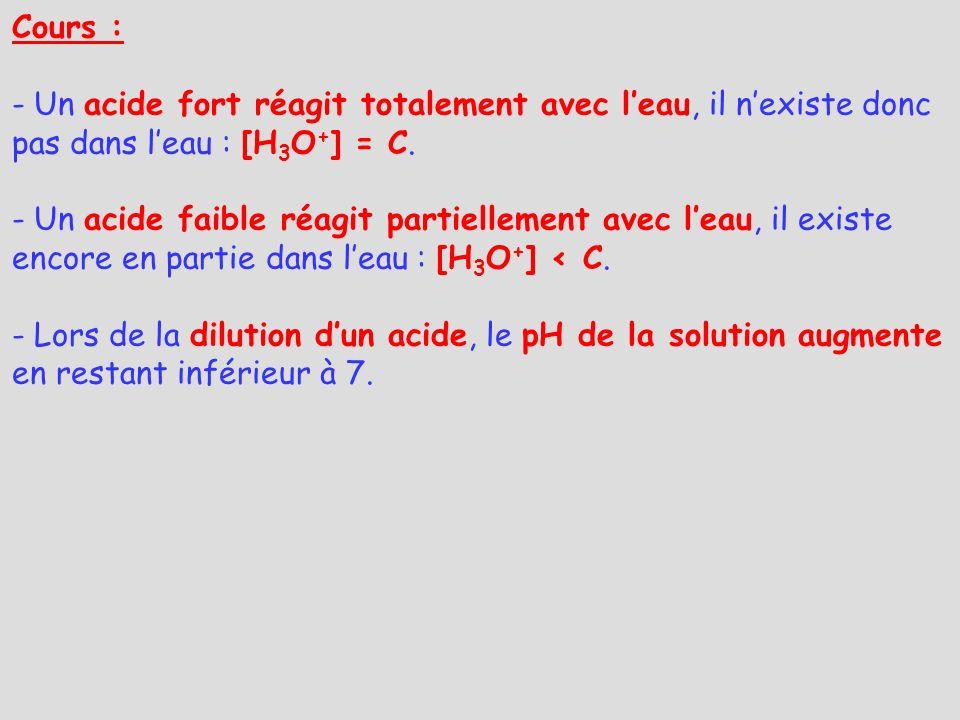 Cours : - Un acide fort réagit totalement avec leau, il nexiste donc pas dans leau : [H 3 O + ] = C. - Un acide faible réagit partiellement avec leau,
