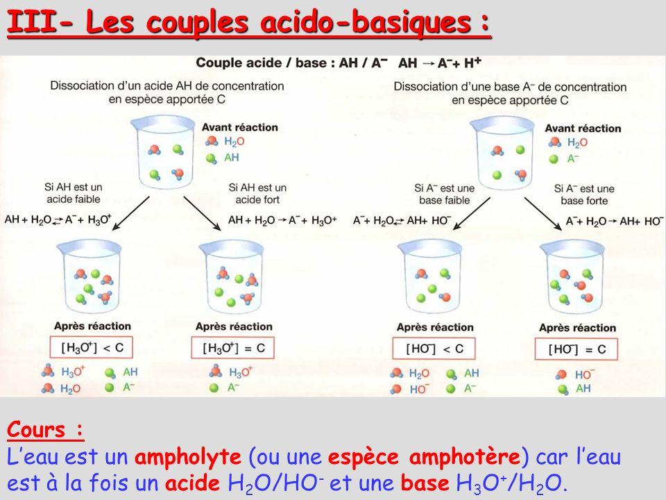 III- Les couples acido-basiques : Cours : Leau est un ampholyte (ou une espèce amphotère) car leau est à la fois un acide H 2 O/HO - et une base H 3 O
