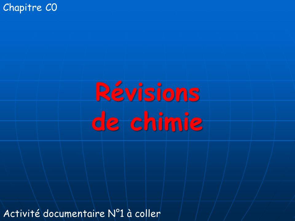 Chapitre C0Révisions de chimie Activité documentaire N°1 à coller