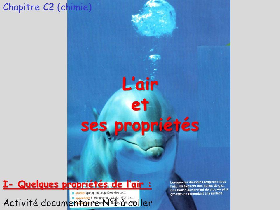 Chapitre C2 (chimie)Lairet ses propriétés Activité documentaire N°1 à coller I- Quelques propriétés de lair :
