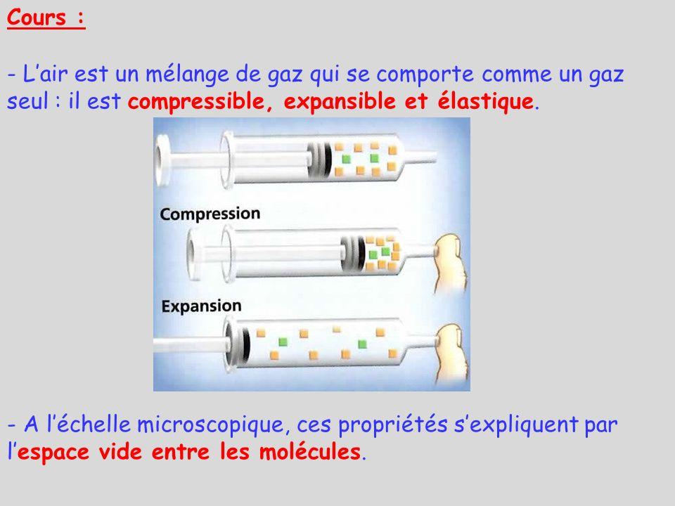 Cours : - Lair est un mélange de gaz qui se comporte comme un gaz seul : il est compressible, expansible et élastique. - A léchelle microscopique, ces