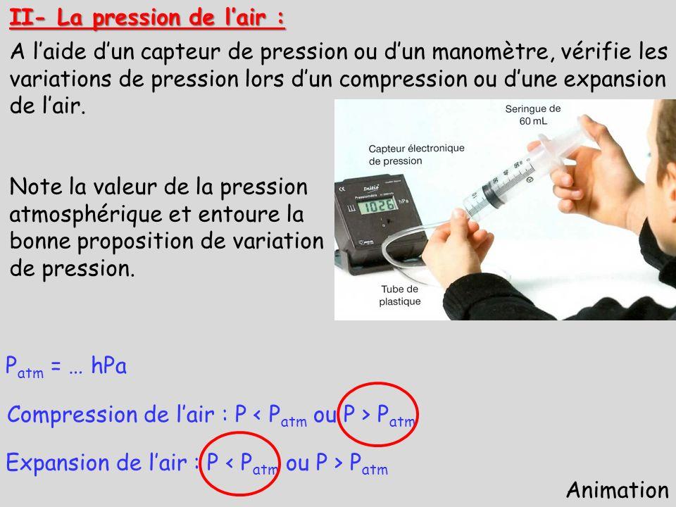 II- La pression de lair : A laide dun capteur de pression ou dun manomètre, vérifie les variations de pression lors dun compression ou dune expansion
