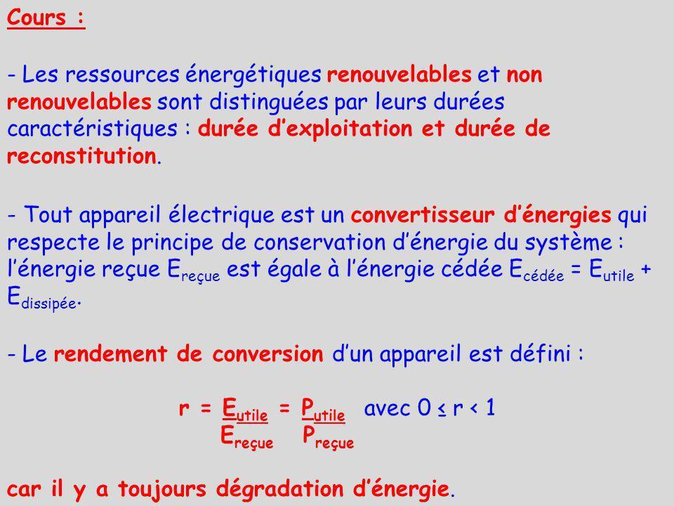 Cours : - Les ressources énergétiques renouvelables et non renouvelables sont distinguées par leurs durées caractéristiques : durée dexploitation et d