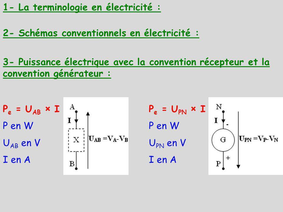 1- La terminologie en électricité : 2- Schémas conventionnels en électricité : 3- Puissance électrique avec la convention récepteur et la convention g