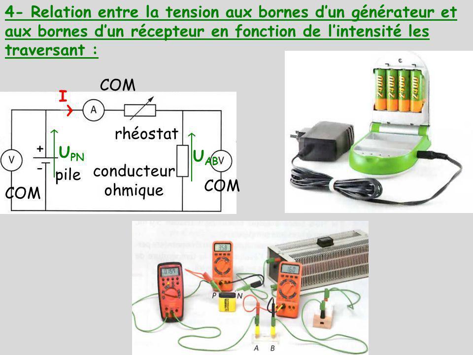 4- Relation entre la tension aux bornes dun générateur et aux bornes dun récepteur en fonction de lintensité les traversant : rhéostat conducteur ohmi