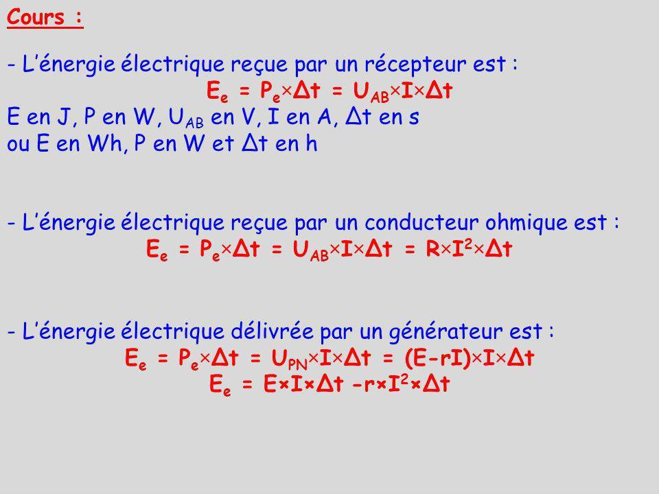 Cours : - Lénergie électrique reçue par un récepteur est : E e = P e ×Δt = U AB ×I×Δt E en J, P en W, U AB en V, I en A, Δt en s ou E en Wh, P en W et