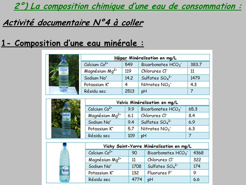 2°) La composition chimique dune eau de consommation : Activité documentaire N°4 à coller 1- Composition dune eau minérale :