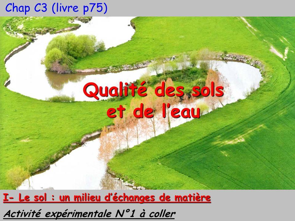 Chap C3 (livre p75) Qualité des sols et de leau I- Le sol : un milieu déchanges de matière Activité expérimentale N°1 à coller