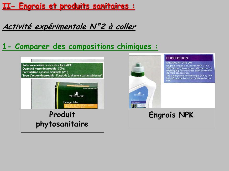 II- Engrais et produits sanitaires : Activité expérimentale N°2 à coller Produit phytosanitaire Engrais NPK 1- Comparer des compositions chimiques :