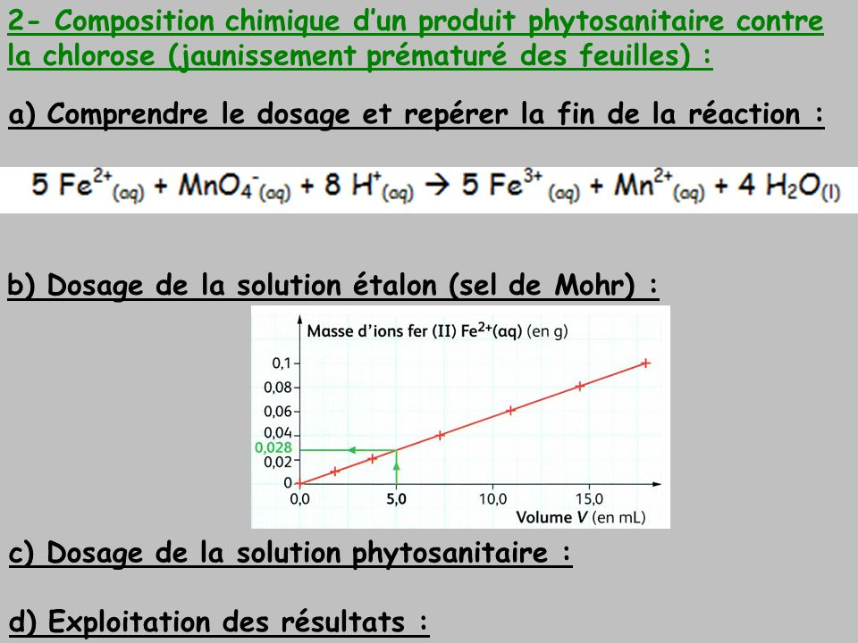 a) Comprendre le dosage et repérer la fin de la réaction : b) Dosage de la solution étalon (sel de Mohr) : c) Dosage de la solution phytosanitaire : d