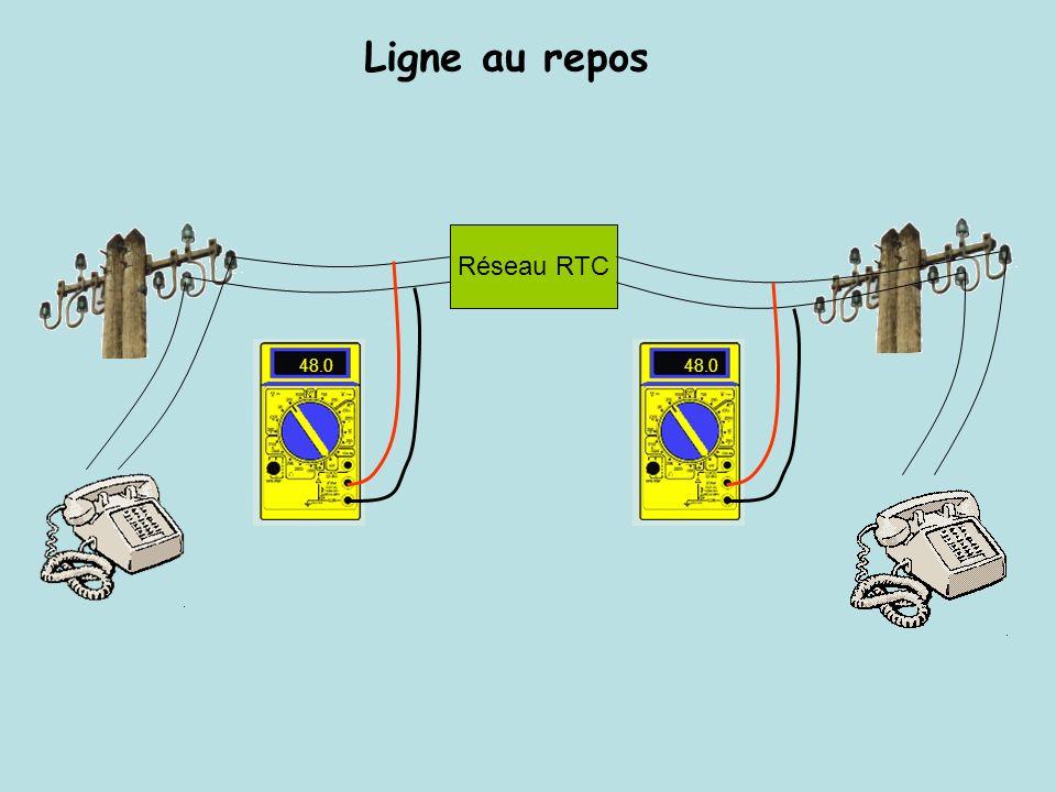 Réseau RTC Raccrochage 48.0 Tension continue de 48V sur la ligne