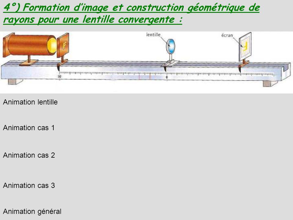 Animation lentille Animation cas 2 Animation cas 3 Animation cas 1 Animation général 4°) Formation dimage et construction géométrique de rayons pour u