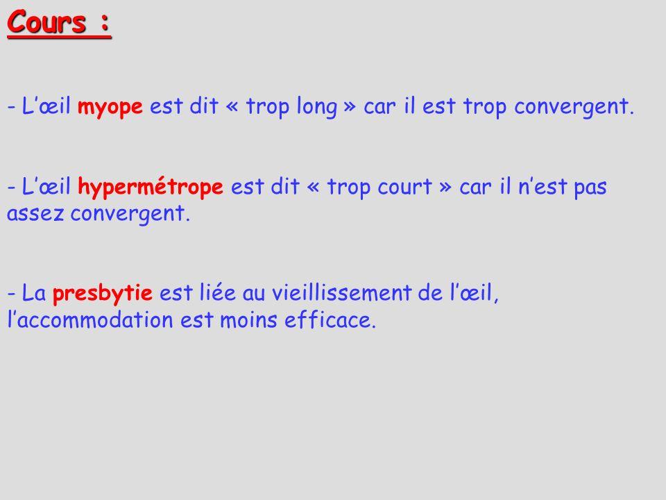 Cours : - Lœil myope est dit « trop long » car il est trop convergent. - Lœil hypermétrope est dit « trop court » car il nest pas assez convergent. -