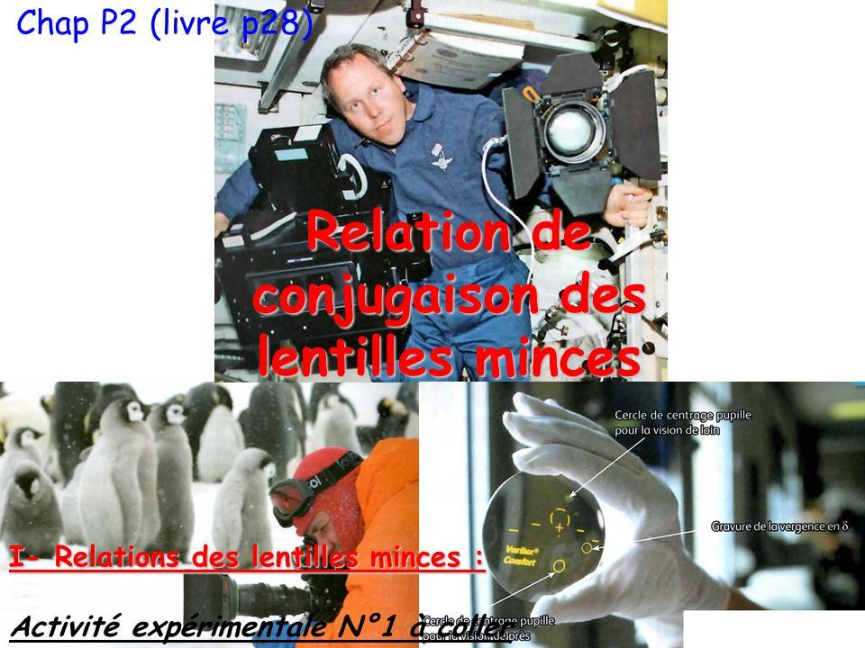 Chap P2 (livre p28) Relation de conjugaison des lentilles minces I- Relations des lentilles minces : Activité expérimentale N°1 à coller