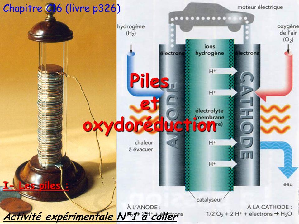 Chapitre C16 (livre p326)Pilesetoxydoréduction Activité expérimentale N°1 à coller I- Les piles :