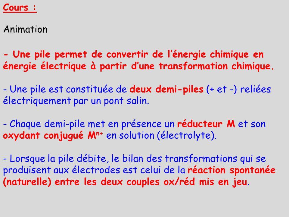 Ces réactions seffectuent entre un oxydant ox 1 dun premier couple ox 1 /réd 1 et un réducteur réd 2 dun second couple ox 2 /réd 2, soit par transfert direct délectrons (contact) soit par transfert indirect (pile).