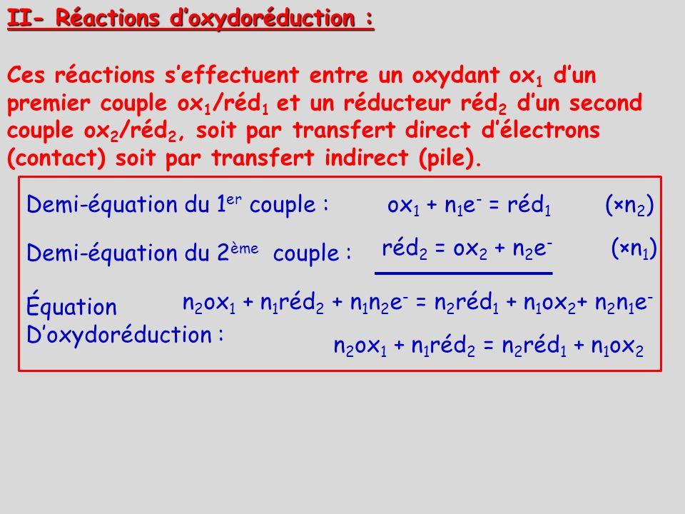Ces réactions seffectuent entre un oxydant ox 1 dun premier couple ox 1 /réd 1 et un réducteur réd 2 dun second couple ox 2 /réd 2, soit par transfert