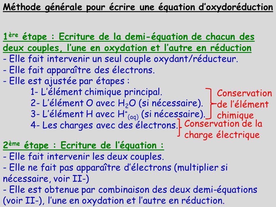 Méthode générale pour écrire une équation doxydoréduction 1 ère étape : Ecriture de la demi-équation de chacun des deux couples, lune en oxydation et