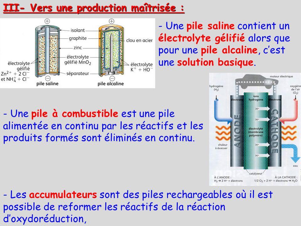 III- Vers une production maîtrisée : - Les accumulateurs sont des piles rechargeables où il est possible de reformer les réactifs de la réaction doxyd
