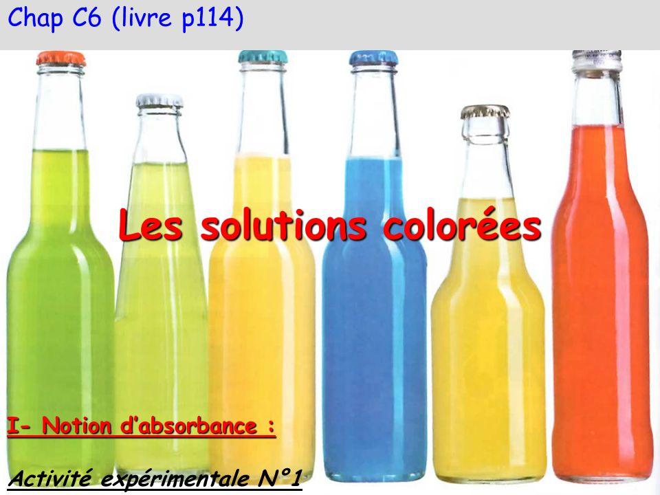 Chap C6 (livre p114) Les solutions colorées I- Notion dabsorbance : Activité expérimentale N°1
