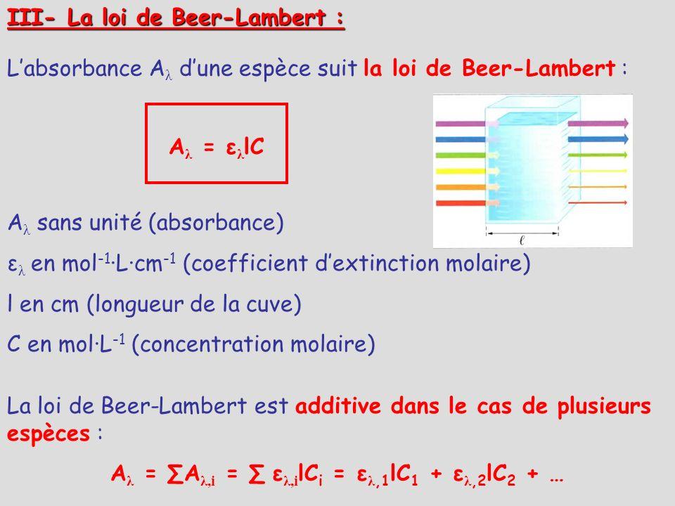 III- La loi de Beer-Lambert : Labsorbance A λ dune espèce suit la loi de Beer-Lambert : A λ sans unité (absorbance) ε λ en mol -1 ·L·cm -1 (coefficien