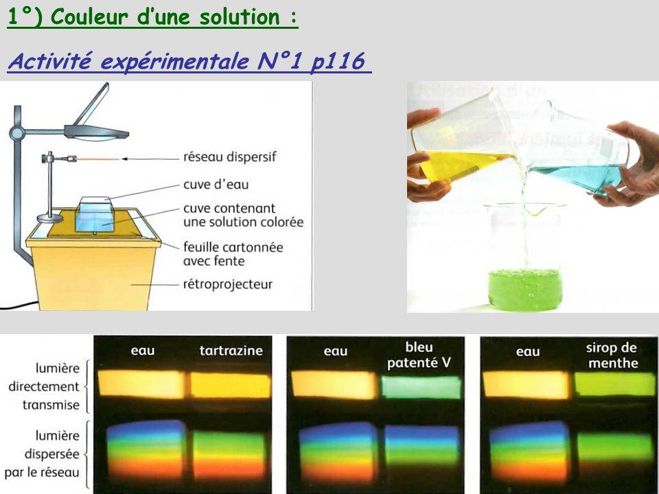 1°) Couleur dune solution : Activité expérimentale N°1 p116