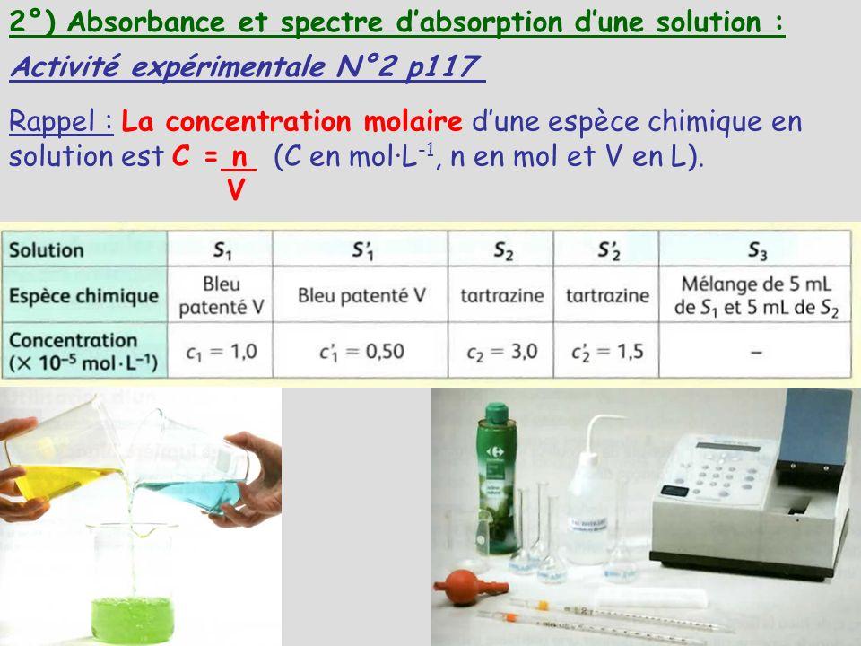 2°) Absorbance et spectre dabsorption dune solution : Activité expérimentale N°2 p117 Rappel : La concentration molaire dune espèce chimique en soluti