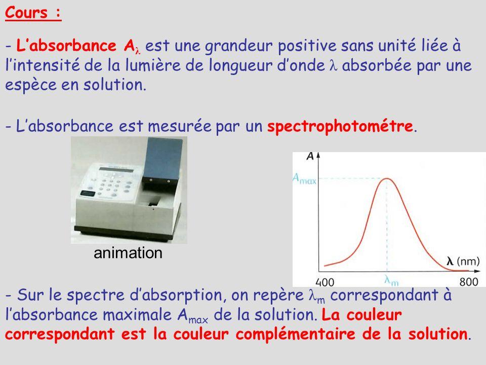 Cours : - Labsorbance est mesurée par un spectrophotométre. - Sur le spectre dabsorption, on repère λ m correspondant à labsorbance maximale A max de