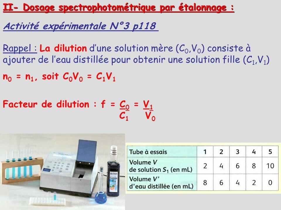 II- Dosage spectrophotométrique par étalonnage : Activité expérimentale N°3 p118 Rappel : La dilution dune solution mère (C 0,V 0 ) consiste à ajouter