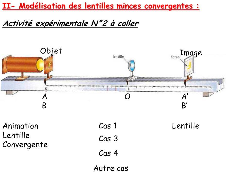 II- Modélisation des lentilles minces convergentes : Activité expérimentale N°2 à coller Objet Image OAA BB Cas 1 Cas 3 Cas 4 Autre cas Animation Lent