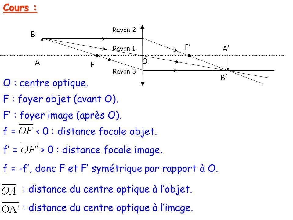Cours : O F F A B A B. F : foyer objet (avant O). F : foyer image (après O). f = < 0 : distance focale objet. f = -f, donc F et F symétrique par rappo