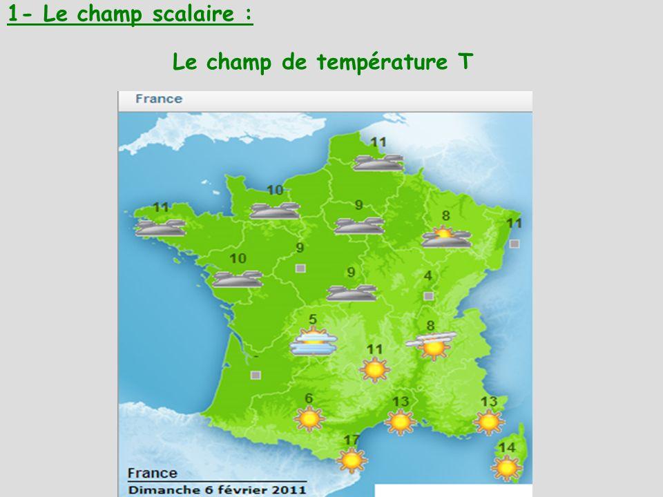 Le champ de température T